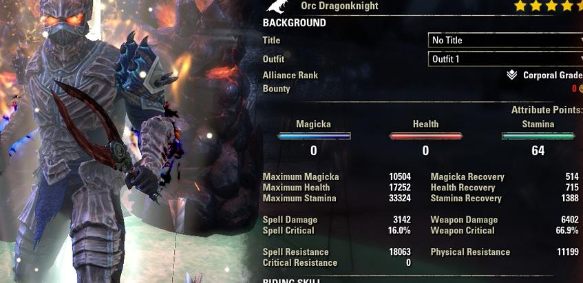 Stamina Dragonknight Build PvE DPS for Elder Scrolls Online - AlcastHQ