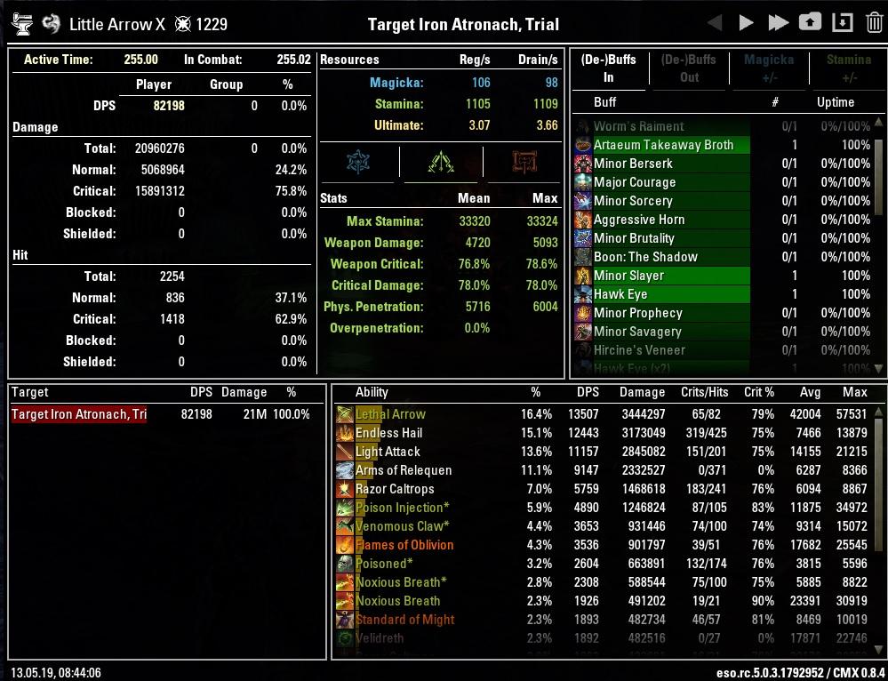 StamDK Bow Build PvE