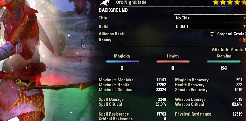 Stamina Nightblade Bow Build PvE DPS for Elder Scrolls Online - AlcastHQ