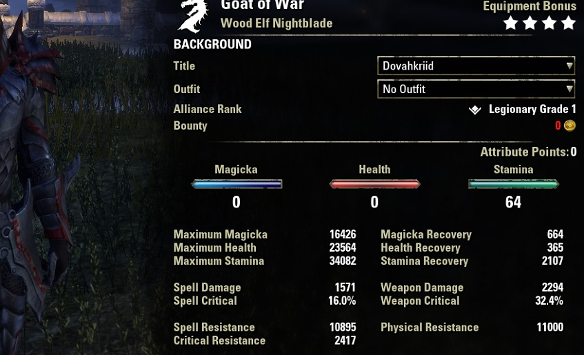 Stamina Nightblade Build PvP for Elder Scrolls Online ESO