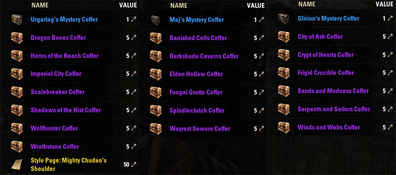 Undaunted Beginner Guide Undaunted Chest Rewards